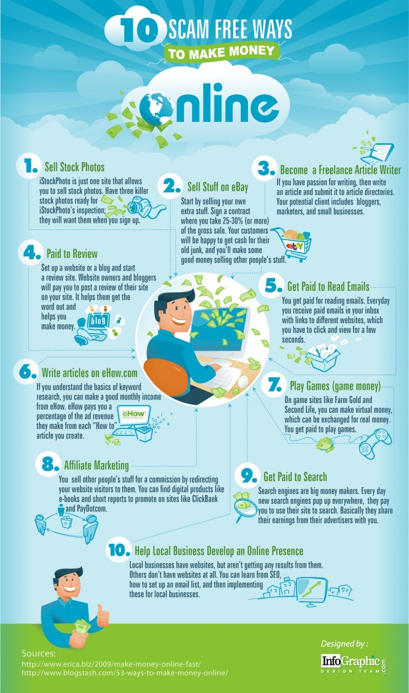 how to earn cash from home