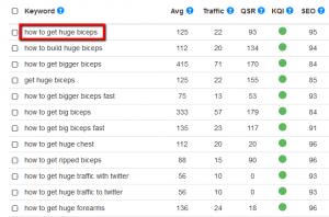 keywords for website optimization