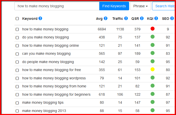 how_to_make_money_blogging_Jaaxy_(long_tail_keywords)