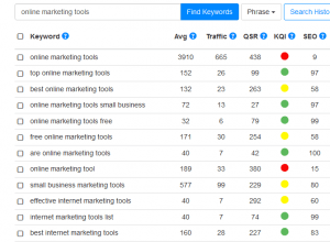 online marketing tools and techniques